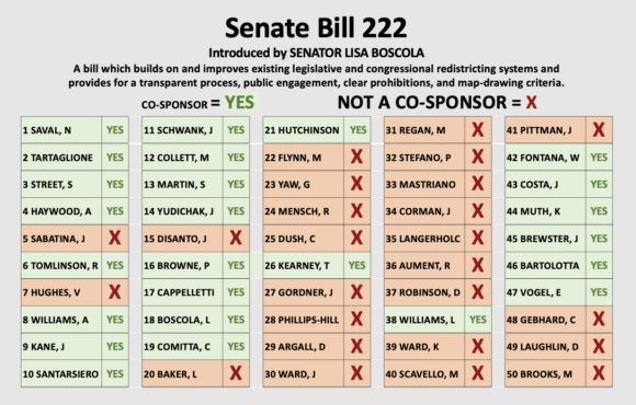 A list of the current cosponosrs of SB 222